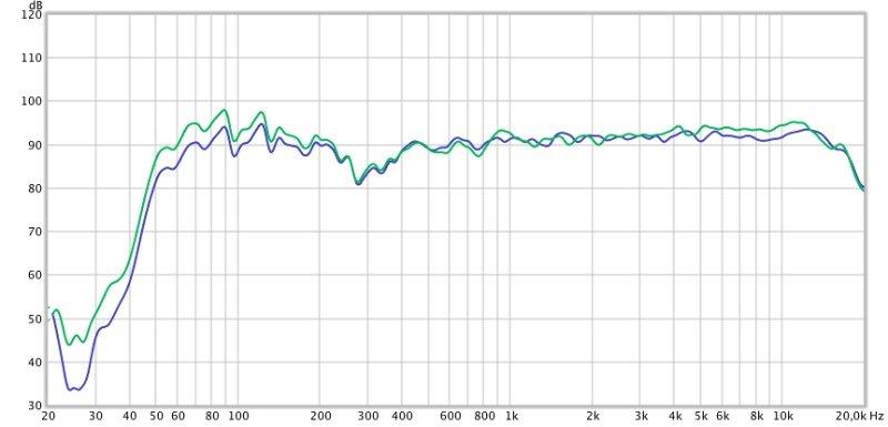 Vifa Oslo Frequenzgang Messung