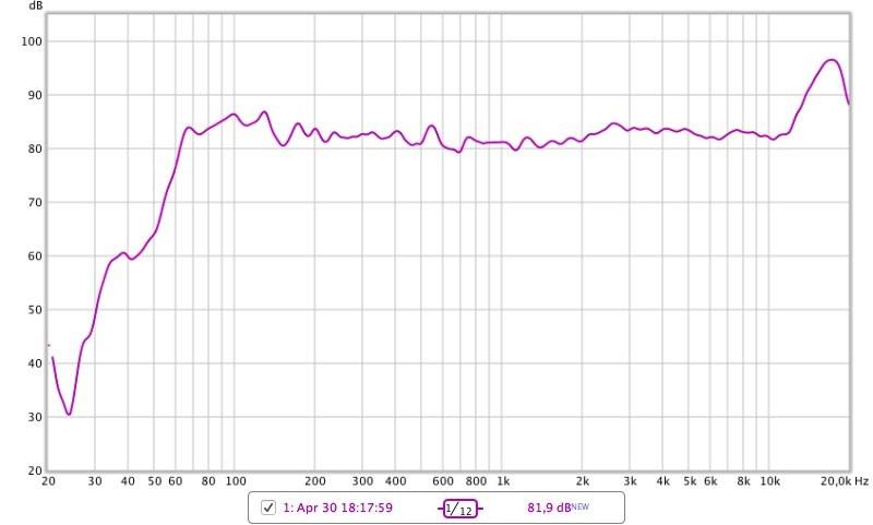 iRoar Frequenzmessung inkl EQ-Settings