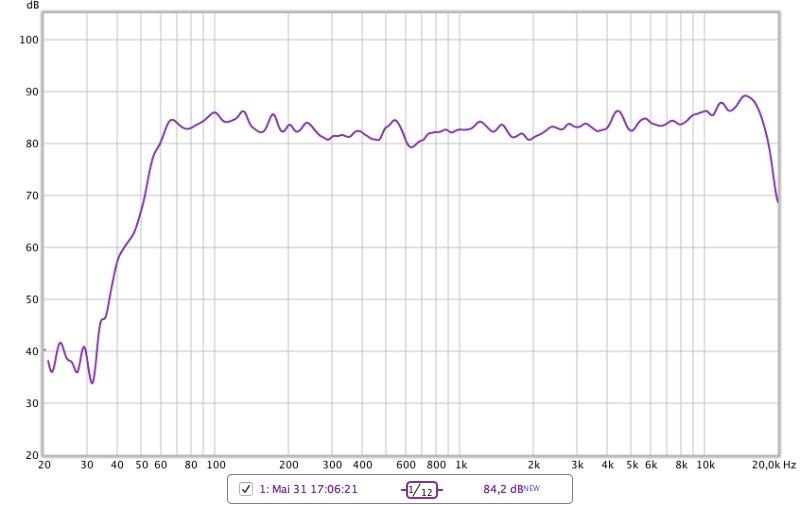 JBL Xtreme 2 Frequenzmessung