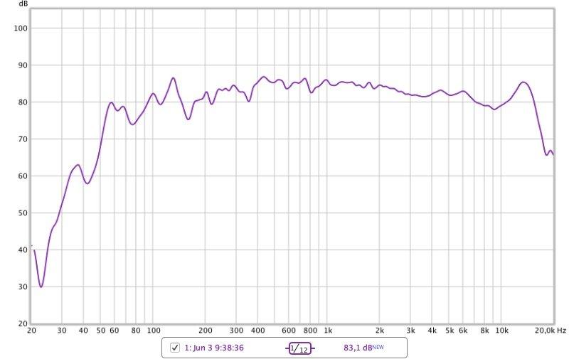 Vifa Copenhagen Frequenzmessung