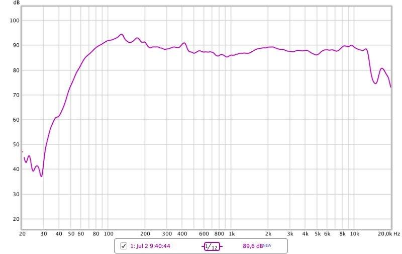 Minirig Mini Frequenzmessung 45 Grad