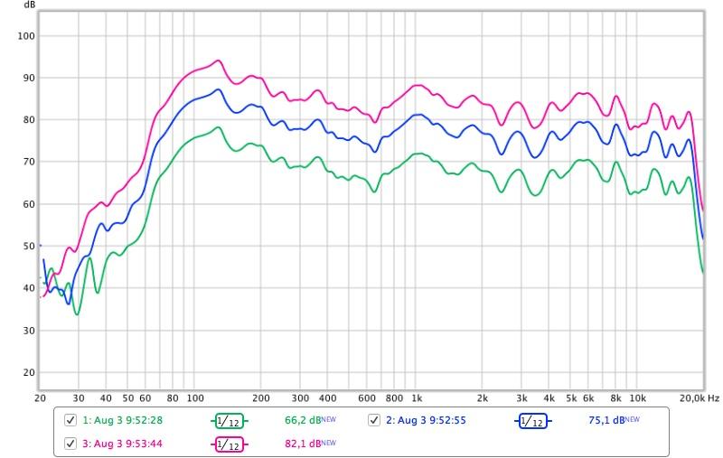 Libratone Zipp Mini Frequenzmessung