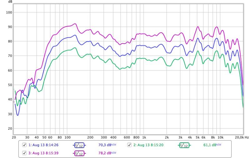 Libratone Zipp Frequenzmessung