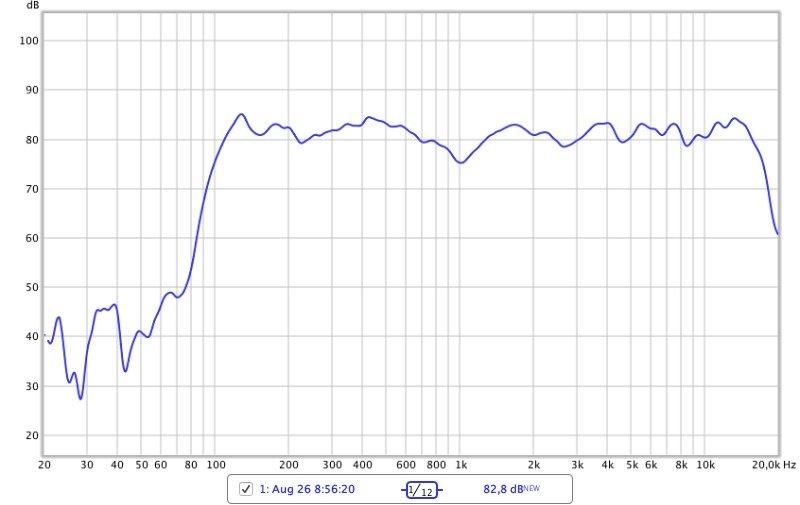 Frequenzmessung Loewe klang m1